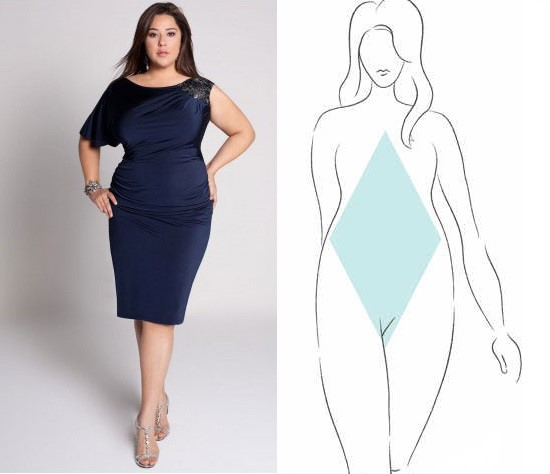 A Guide On How To Dress A Diamond Body Shape